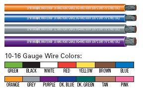 Marine Tinned Copper Primary Wire